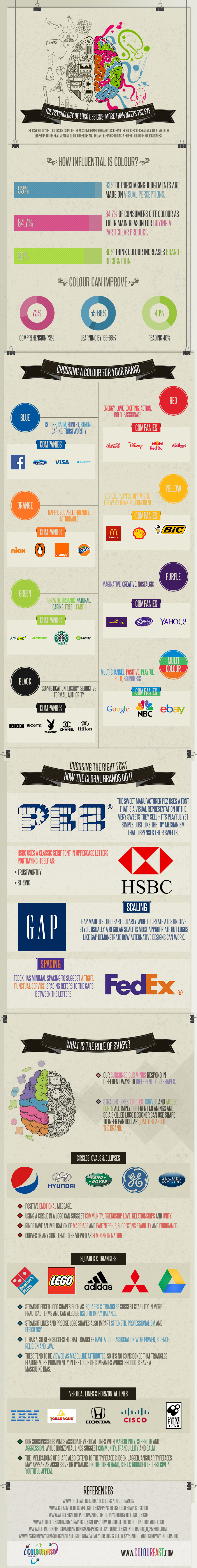 Colourfast - The Psychology Of Logo Designs