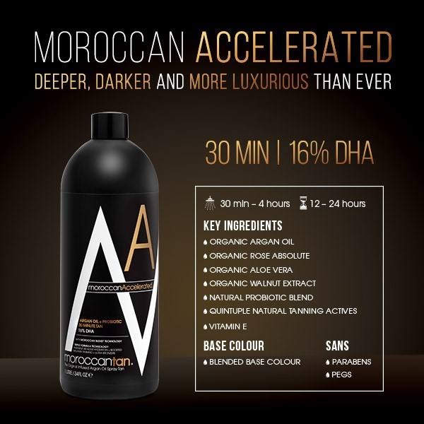 MoroccanAccelerated - Deeper, Darker And More Luxurious Than Ever