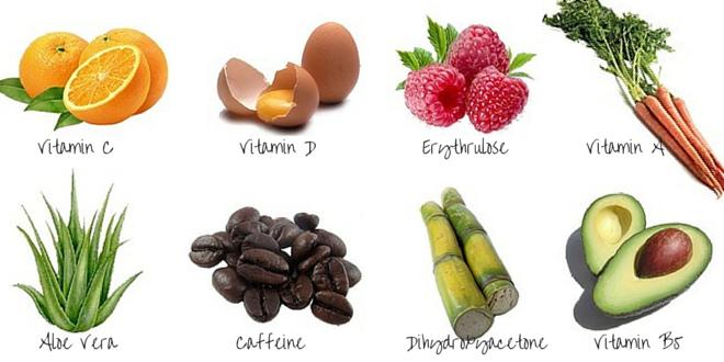 Ingredient Definitions